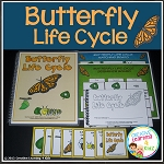 Butterfly Life Cycle Unit ~Digital Download~