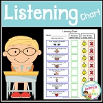 Listening Chart Checklist ~Digital Download~