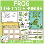 Frog Life Cycle Unit ~Digital Download~